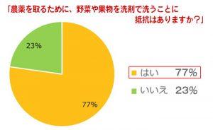 グラフ_04
