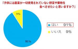 グラフ_02