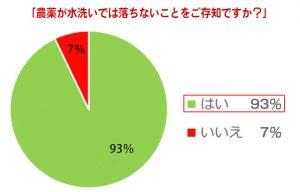 グラフ_03